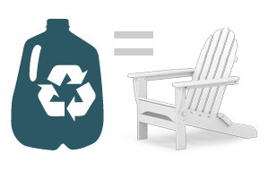 9 Reasons To Choose Polywood Outdoor Furniture